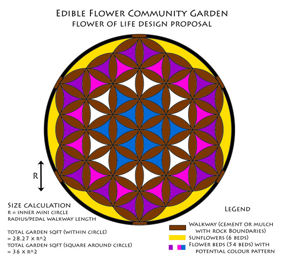 Edible-Flower-of-Life-Garde